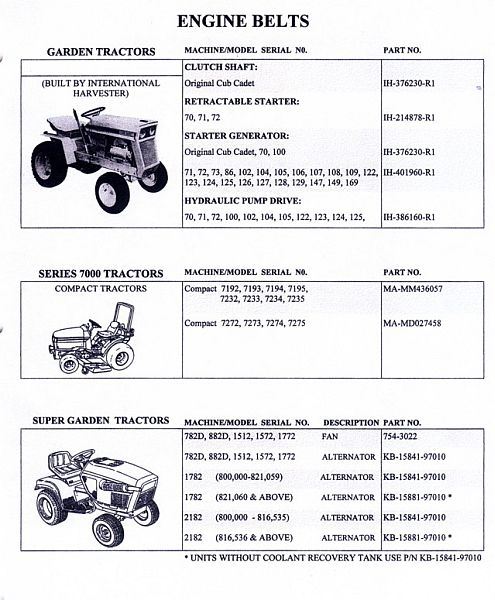 cub cadet mower engine diagram cub cadet rzt 50 engine